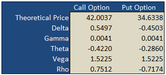 Simple Option Pricing Screen