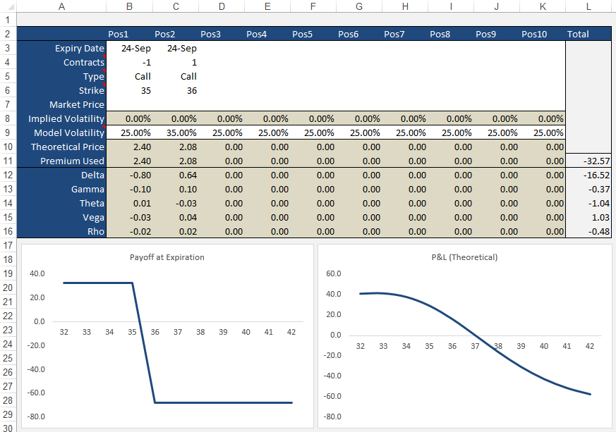 Excel for options trading
