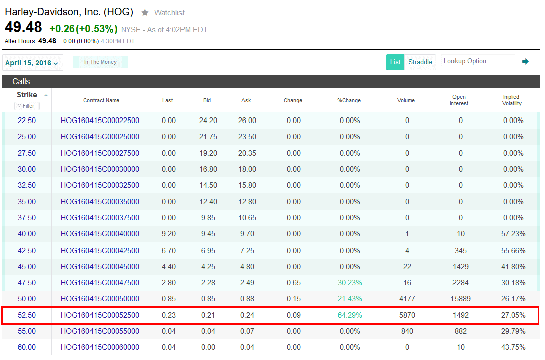 Options trade scanner