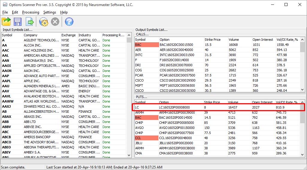Option trading scanner
