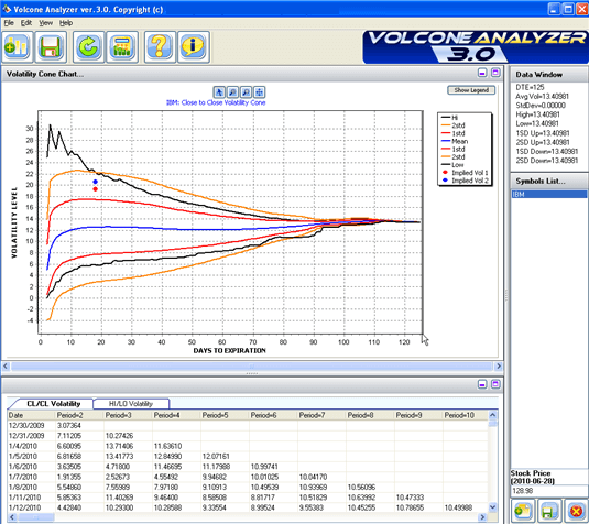 Screen shot of main screen of the Volcone Software