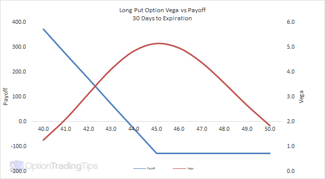 Does trading options provide value to society