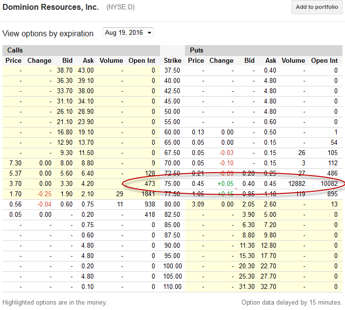 Lgf stock options
